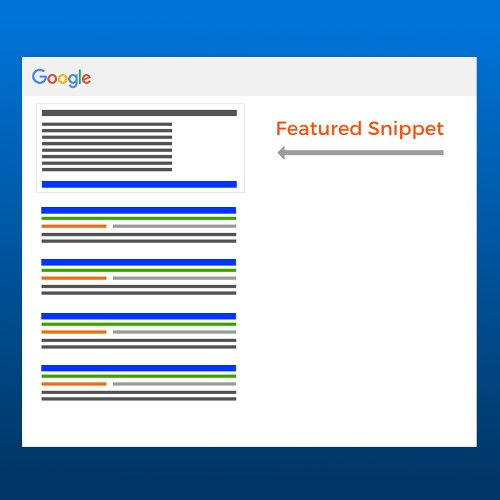 Featured Snippets: Position Zero